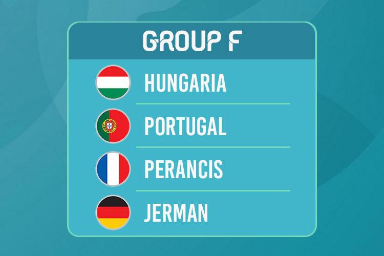 Euro 2020 akan digelar akhir pekan ini, simak grupnya